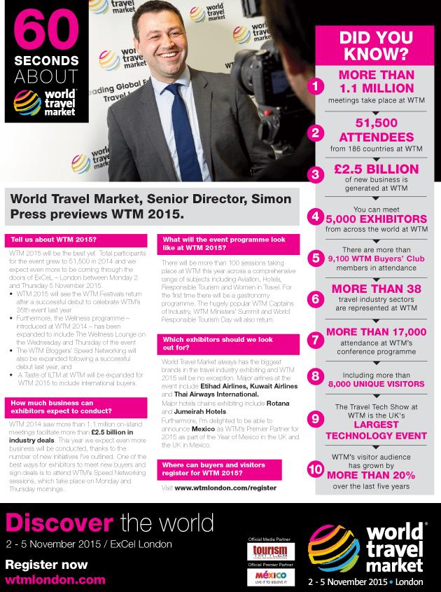 3-Events-60Seconds-WTM-London Interview with Simon Press - WTM 2015 Interview with Simon Press - WTM 2015 3 Events 60Seconds WTM London