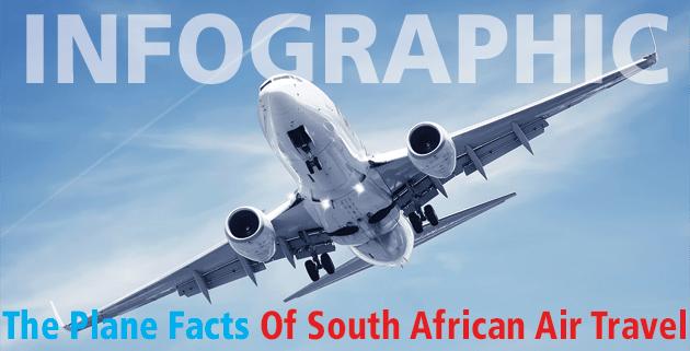 Aviation-Infographic-Header