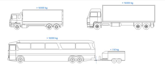 SA Driving Licence Code C - Heavy Motor Vehicles Driving Licence SA Driving Licence Codes Guide Driving Licence Codes C