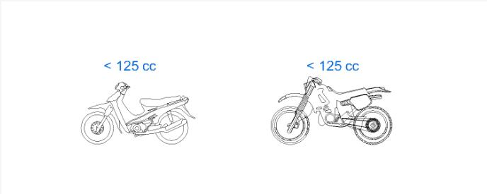 SA Driving Licence Code A1 – Motorcycles <125cc Driving Licence SA Driving Licence Codes Guide Driving licence codes A1
