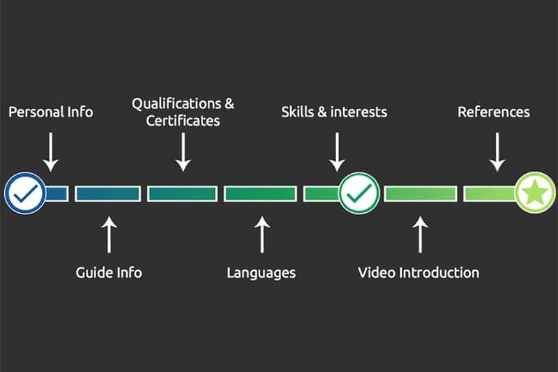 Recruit A Guide app progress bar